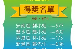 里民提問第九週9/8-9/14 得獎名單