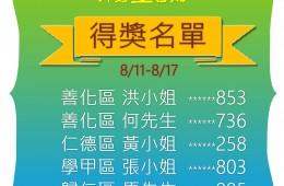 里民提問第五週8/11-8/17得獎名單