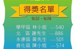 里民提問第十一週9/22-9/28 得獎名單