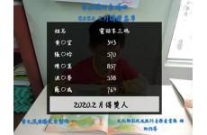 2020.2月-台南囡仔來讀冊《閱悅有冊讀 閱閱抽獎樂》